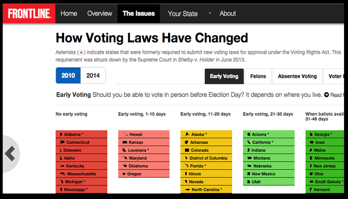 FRONTLINE: How Voting Laws Have Changed