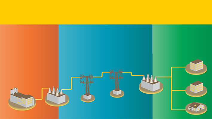 Electricity: Generation, Transmission, and Distribution