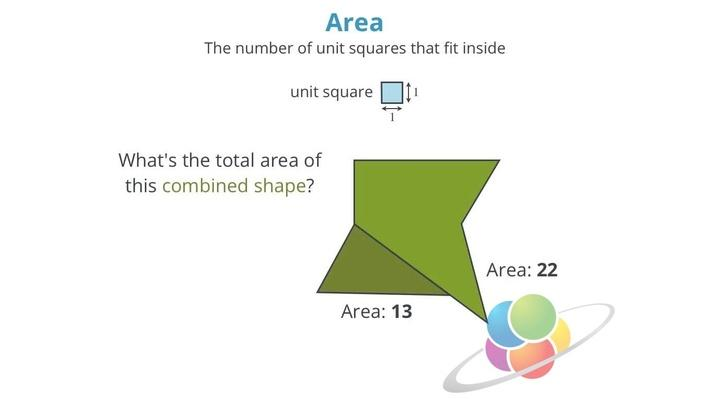 Introduction to Area | School Yourself Geometry