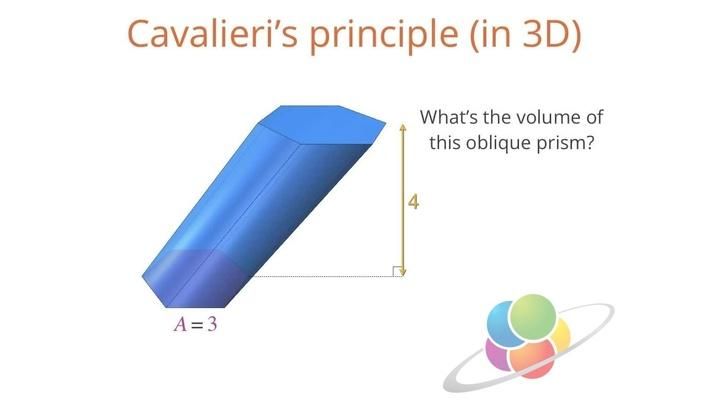 Cavalieri's Principle (3D) | School Yourself Geometry