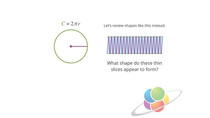 Area of a Circle | School Yourself Geometry