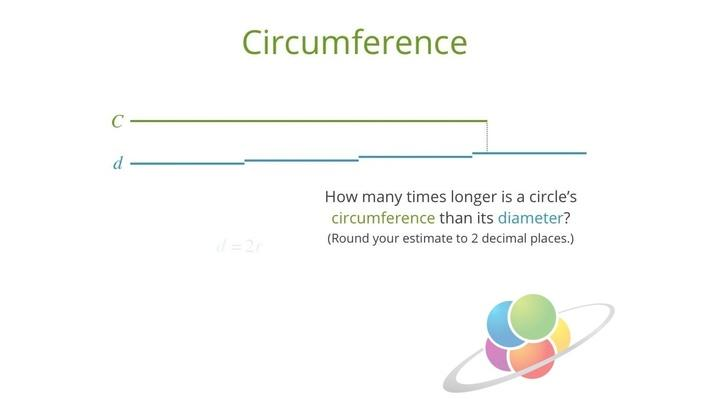 Circumference | School Yourself Geometry