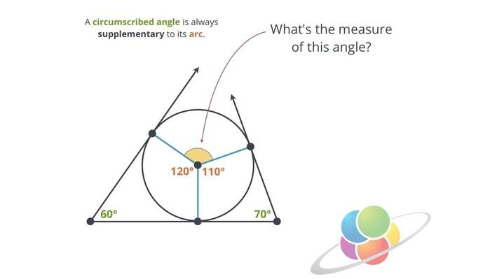Circumscribed Angles | School Yourself Geometry