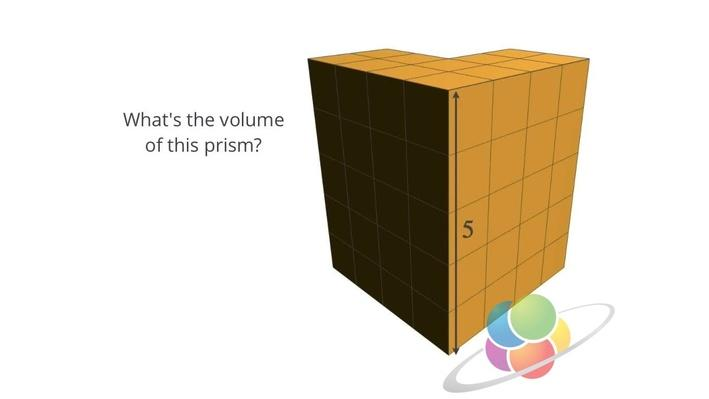 Volumes for Different Prisms (and Cylinders) | School Yourself Geometry