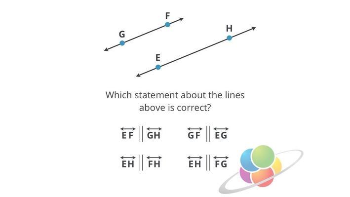 Parallel Lines | School Yourself Geometry