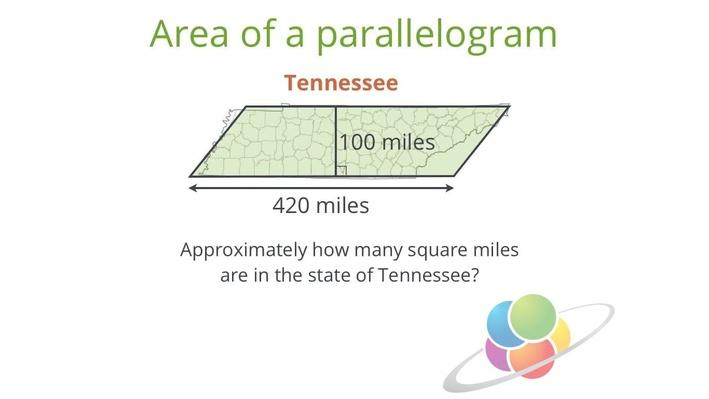 Parallelogram Area | School Yourself Geometry