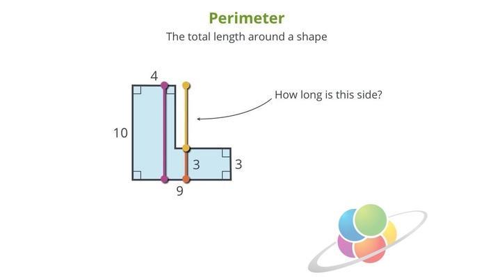 Perimeter | School Yourself Geometry