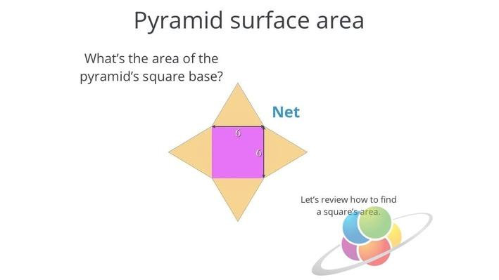 Pyramid Surface Area | School Yourself Geometry