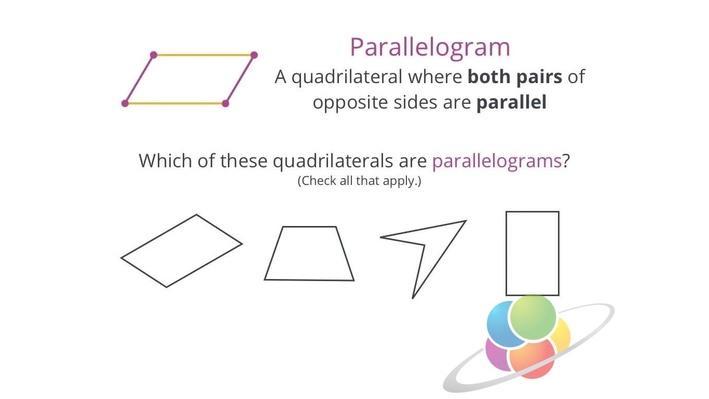 Names of Quadrilaterals   School Yourself Geometry