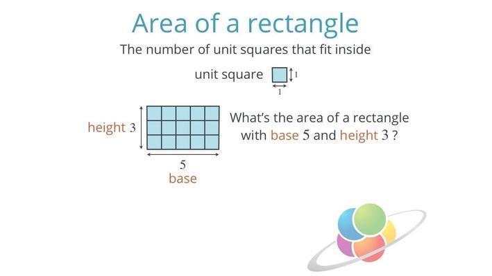 Rectangle Area | School Yourself Geometry