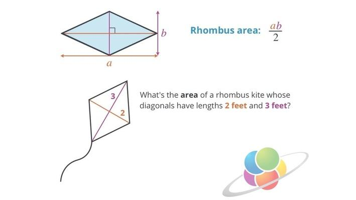 Rhombus Area | School Yourself Geometry