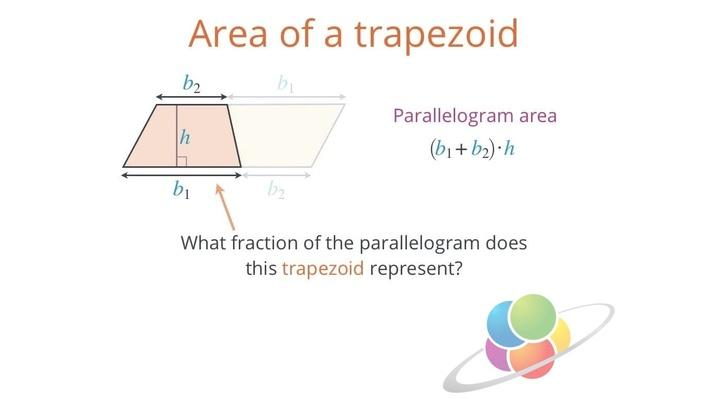 Trapezoid Area | School Yourself Geometry