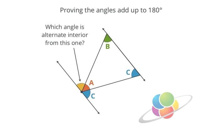 180 Degrees in Every Triangle | School Yourself Geometry