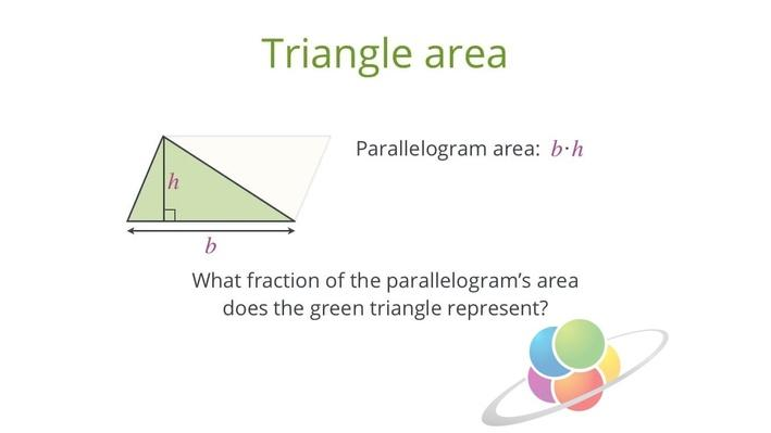 Triangle Area | School Yourself Geometry