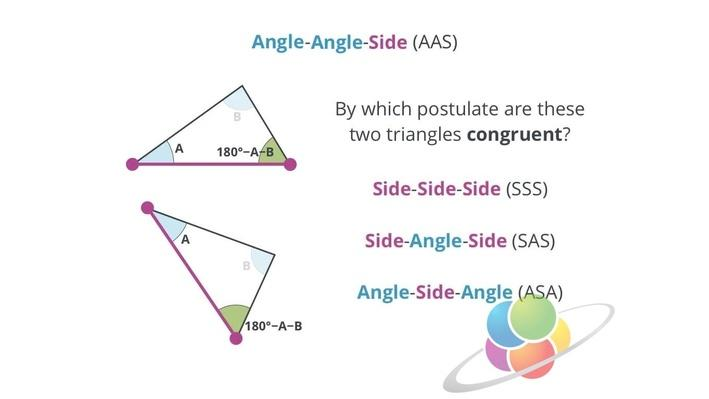 AAS Postulate | School Yourself Geometry
