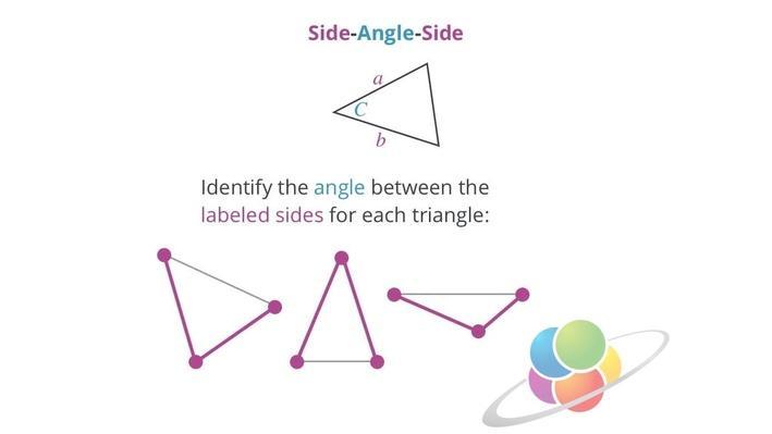 SAS Postulate | School Yourself Geometry