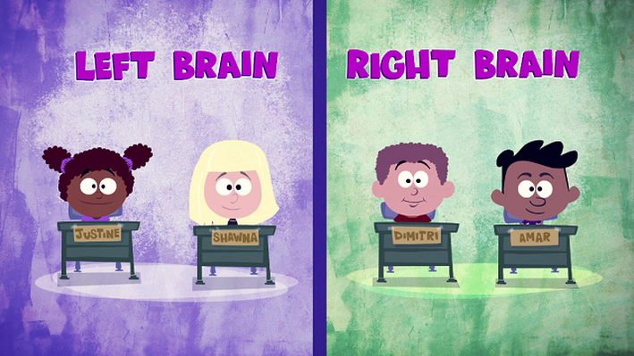 Why Right Brained is Wrong…Brained