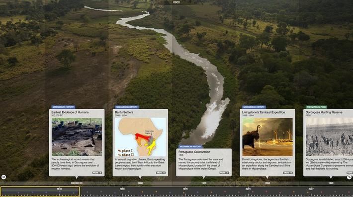 Gorongosa Timeline | HHMI Biointeractive
