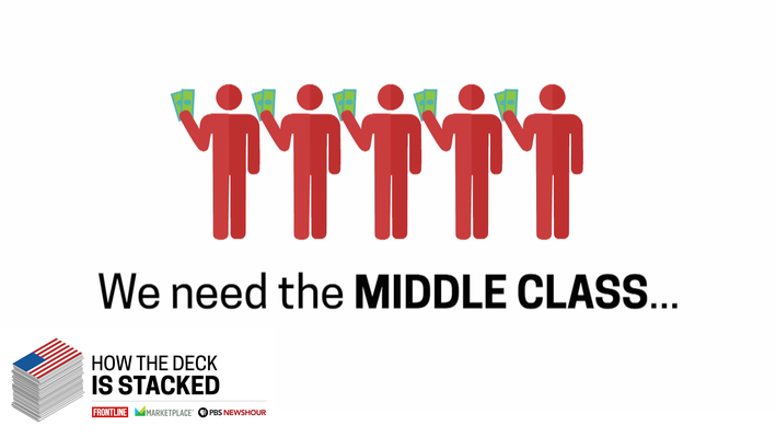 The Economic Impact of a Changing Middle Class