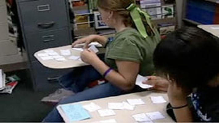Study Squares Reading Comprehension Strategy