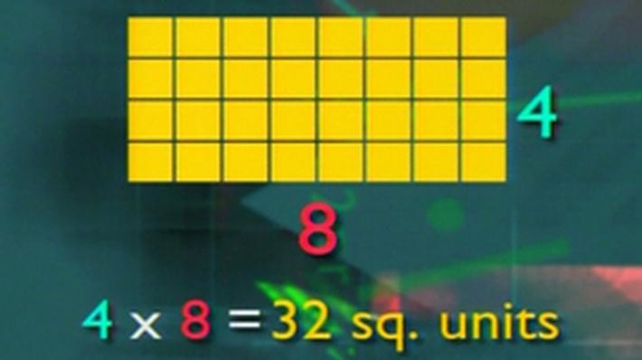 Measurement: Area