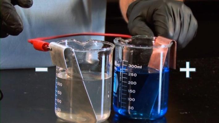The Metallic World | Chemistry: Unit 11
