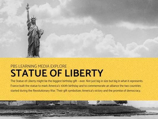 Explore It: The Statue of Liberty