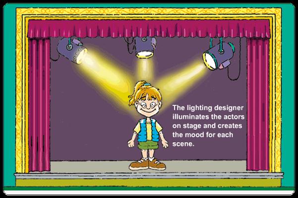 Job Play: Lighting Designer