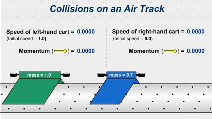 Collisions on an Air Track