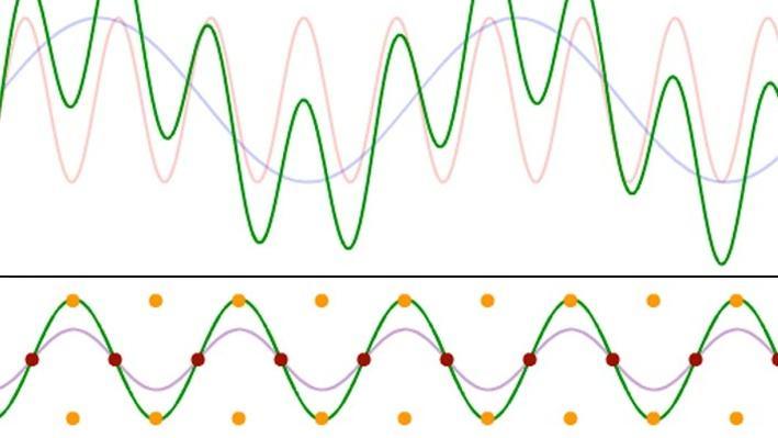 Vibration Patterns on a Chladni Plate