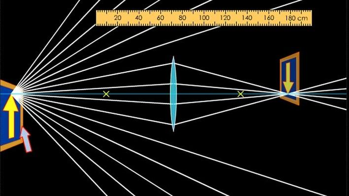 Geometric Optics