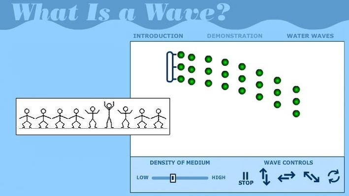 ASPIRE Lab | What Is a Wave?