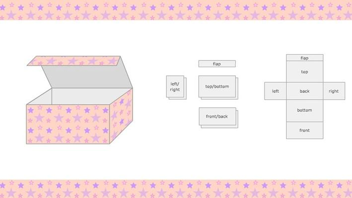 2D Nets for 3D Decorative Boxes