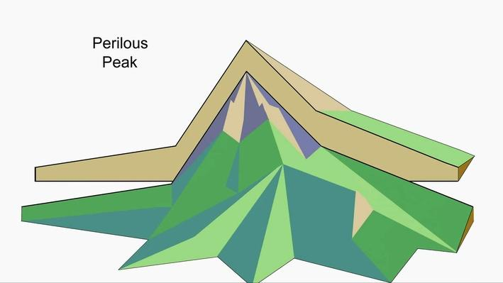 Hiking Mt. Majestic: The Pythagorean Theorem to the Rescue - Part 2