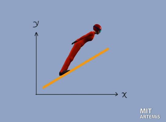 Ski Jumping: Understanding Proportional Relationships