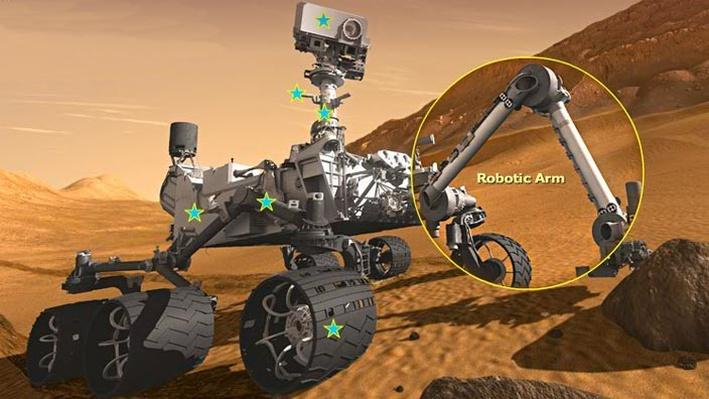 NASA | Meet Curiosity, a Mars Rover