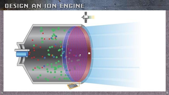 Design an Ion Engine