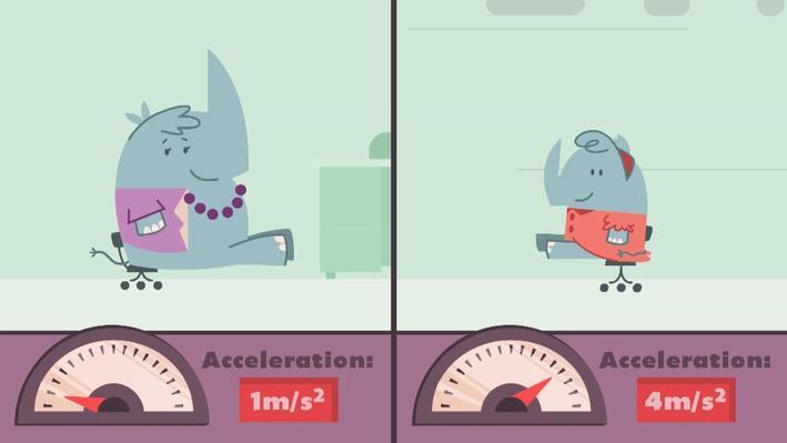 Accelerating Mass: F=ma