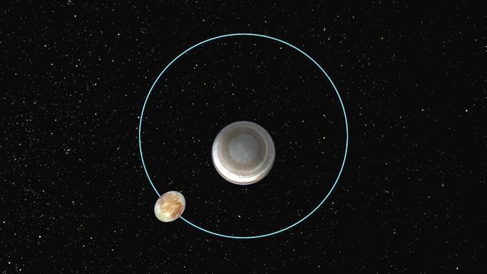 Europa Jupiter System Mission