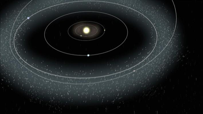 Kuiper Belt Location