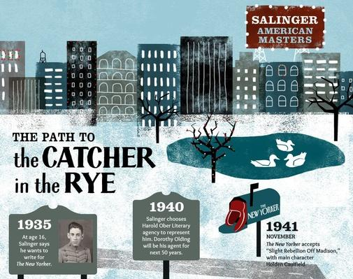 "The Path to ""The Catcher in the Rye"""
