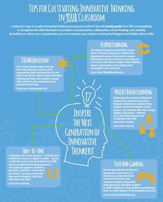 Tips for Cultivating Innovative Thinking in Your Classroom (PDF)