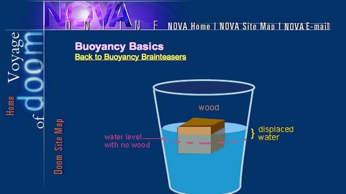 Buoyancy Basics