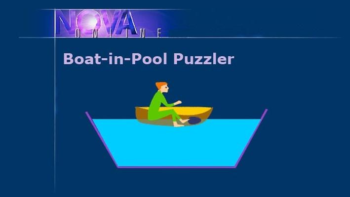 Buoyancy Brainteasers: Boat-in-Pool Puzzler