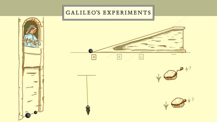 Galileo: His Experiments