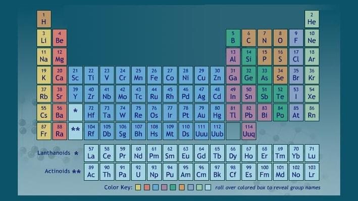 Periodic table of the elements science interactive pbs periodic table of the elements urtaz Images