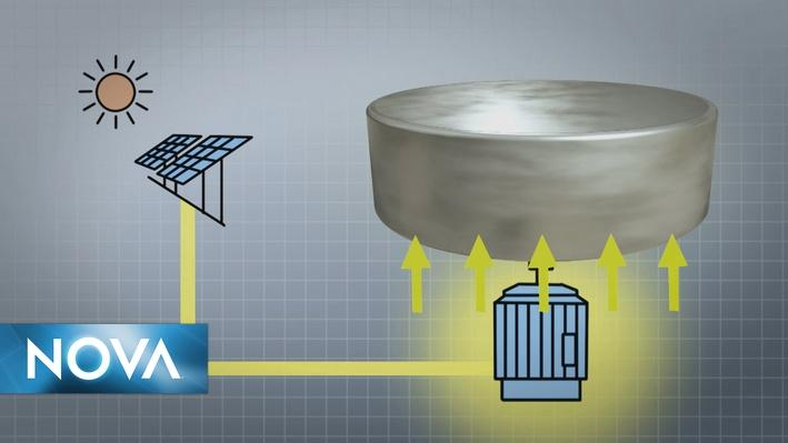 Search for the Super Battery | Comparing Grid Energy Storage Solutions