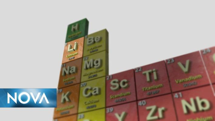 Lithium's Properties and Power Potential