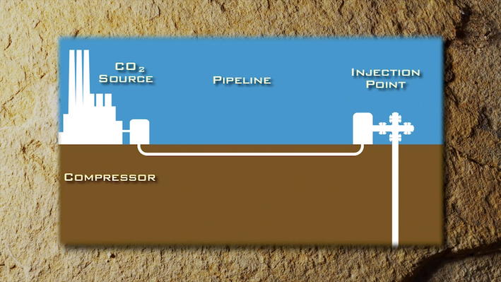 Managing Carbon Dioxide: The Geologic Solution - Carbon Capture and Storage