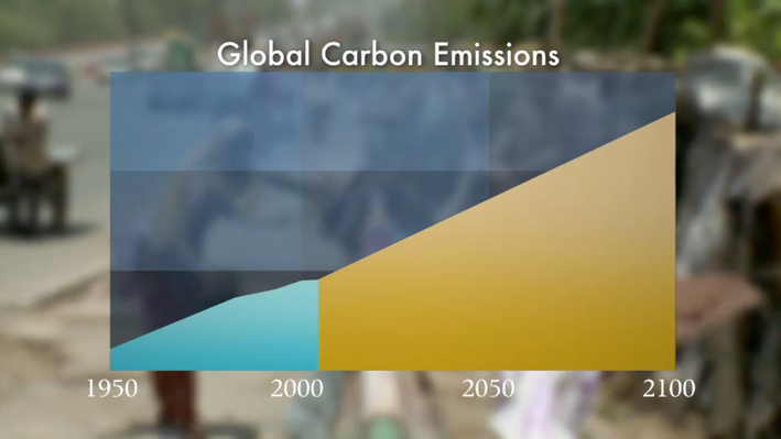 Global Energy and Carbon: Tracking Our Footprint | Energy and Carbon: The Big Picture